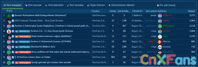 XenGenTr_istatistik2_forumlist.PNG